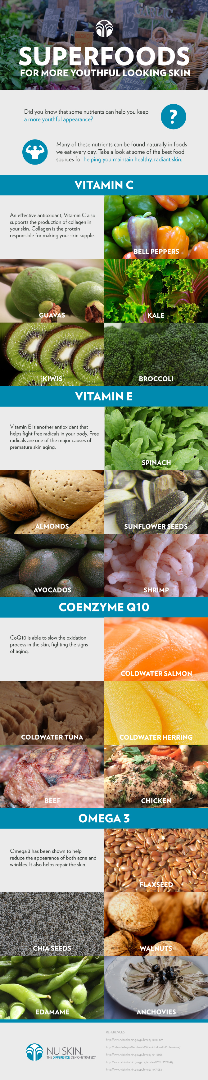 5 Superfoods for Healthier, More Youthful Skin Infographic vitamin c, vitamin e, coenzyme Q10, Omega 3