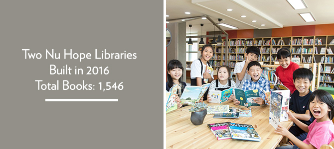 Nu Skin Korea completed its second Nu Hope Library this year.